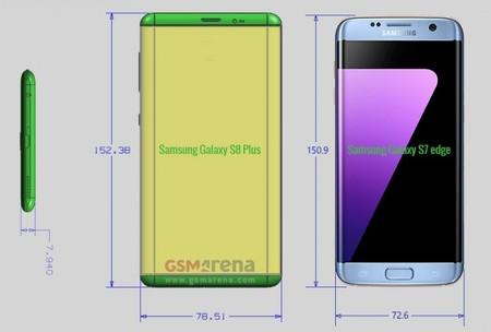 Galaxy S8 S8plus Tamanos
