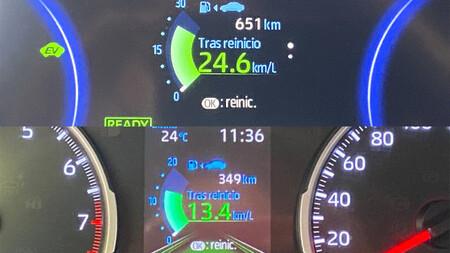 Consumo híbrido Toyota RAV4 mexico 6