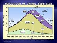 Japón en la cuerda floja: población envejece y deuda aumenta