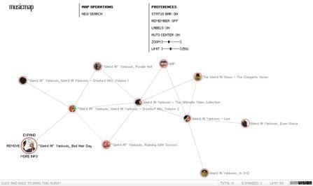 Musicmap, un vistoso buscador de música