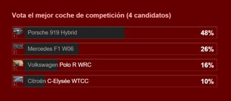 B Competi