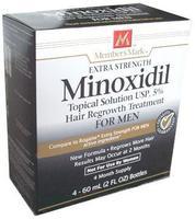 ¿Qué es el Minoxidil?