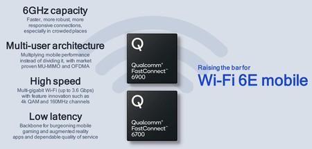 WiFi 6E en los FastConnect 6700 y FastConnect 6900