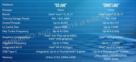 Intelcometlakespecs