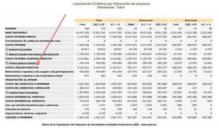 impuesto-sociedades-bancos.jpg