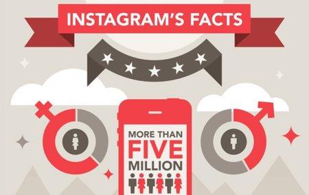 Los logros de Instagram, la infografía de la semana