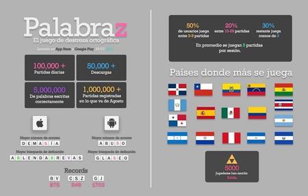 infografía_palabraz.jpg