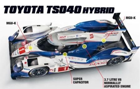 Toyota Le Mans 2015