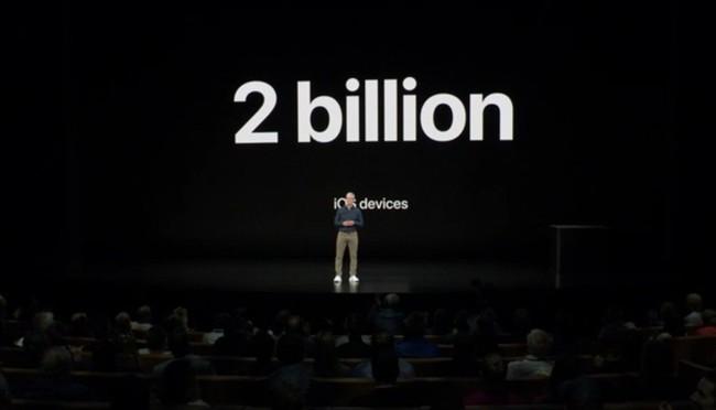Ya hay 2.000 millones de dispositivos basados en iOS en todo el mundo