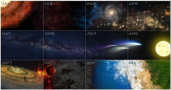 El calendario cósmico, como sería la historia del universo si la comprimimos en un año