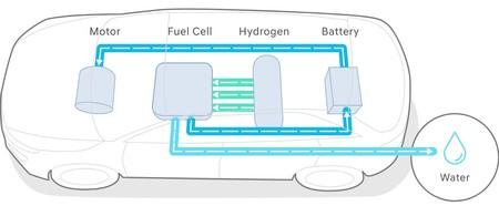 Hyundai 07