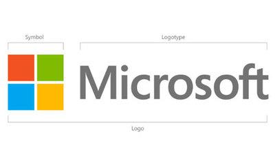 Microsoft ya no está en el Top 10 de Kaspersky de los productos más vulnerables