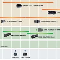 Fujifilm desvela una «hoja de ruta» de los objetivos Fujinon y presenta la nueva serie MK específica para vídeo