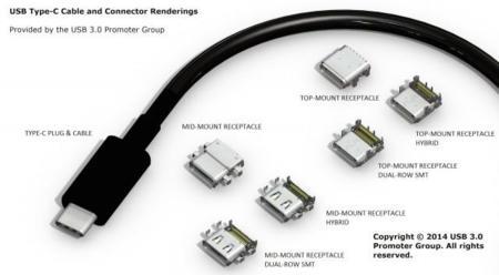 El USB Type-C, reversible, está a la vuelta de la esquina