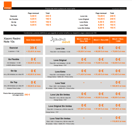 Precios Xiaomi Redmi Note 10s A Plazos Con Tarifas Orange