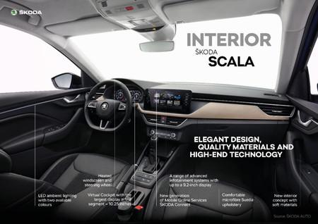 Skoda Scala 2019 145