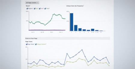 Las estadísticas de Facebook llevan meses mostrando cifras de alcance erróneas por un bug