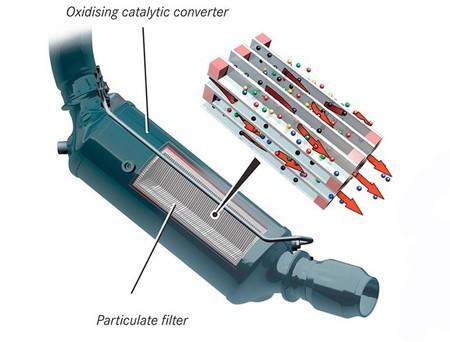 Filtro Particulas Diesel