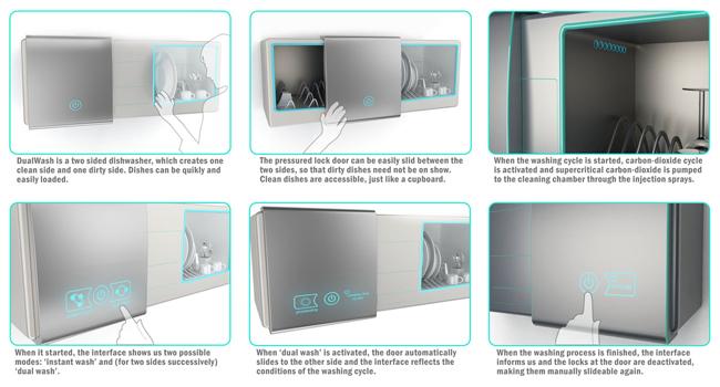 Conceptos innovadores para el hogar inteligente: DualWash, un lavavajillas individual que funciona sin agua