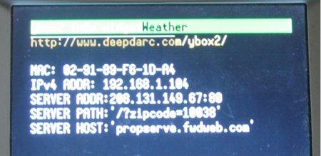Se acabaron las direcciones IPv4