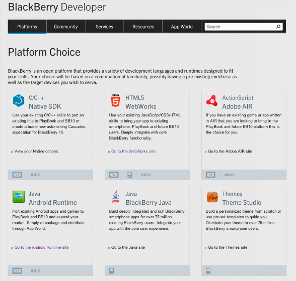 Programar Blackberry 10