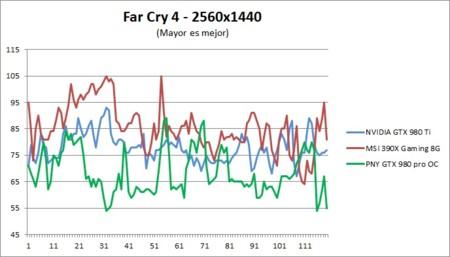 Farcry4 2k