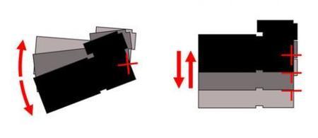 Hybrid IS, la nueva estabilización óptica de Canon