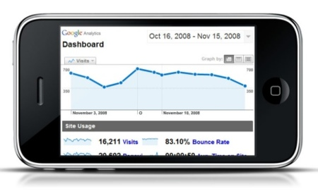aplicaciones google analytics iphone