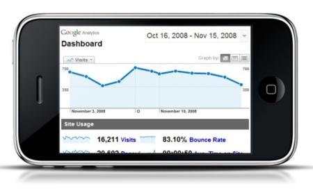 Aplicaciones para consultar tu información de Google Analytics
