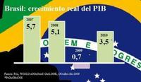 Los cinco motores del crecimiento de Brasil