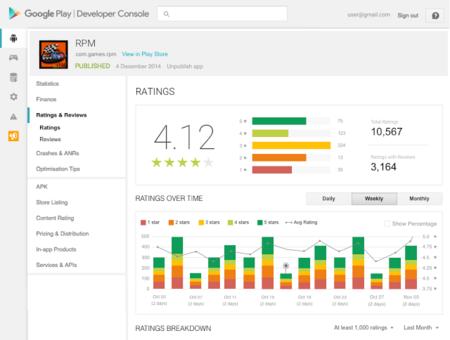 Google da a los desarrolladores más herramientas para entender las opiniones de los usuarios