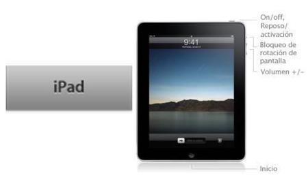 Desaparece el botón de silencio del iPad