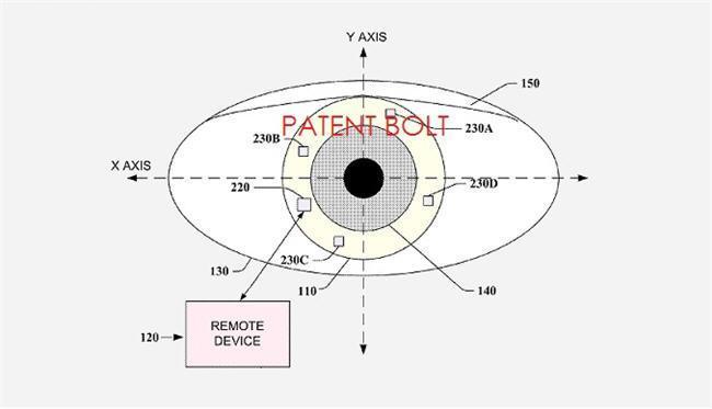 Una patente de Google apunta a unas posibles lentillas inteligentes
