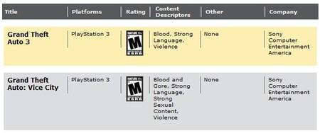 GTA III y GTA: Vice City