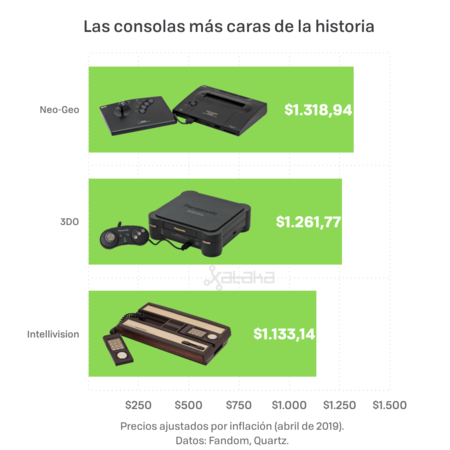 Consolas 2019 001