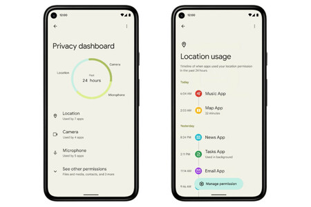 Android 12 Privacy Panel