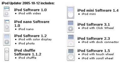 Actualiza el firmware de tu iPod