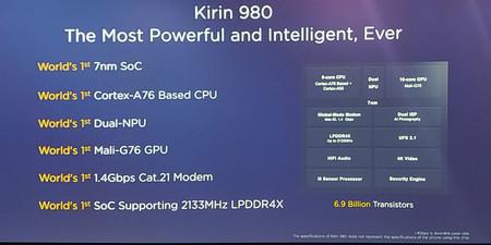 Kirin980