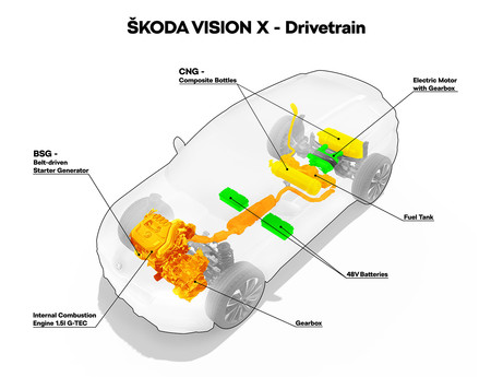 Skoda Vision X, primer teaser