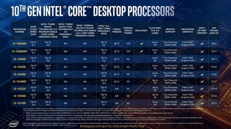 Intel Core 10a Generacion Mexico 4