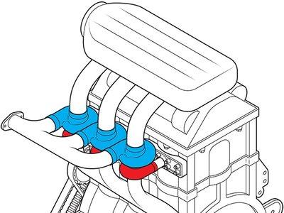 ¿Te imaginas poner un turbo por cada cilindro del motor? Pues algo así se están planteando en Ford