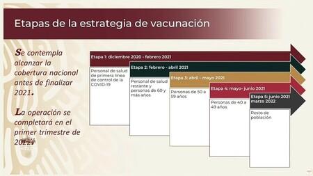 Plan Nacional Vacunacion Covid 19 Mexico