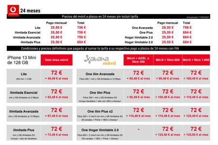 Precios Iphone 13 Mini De 128 Gb Con Pago A Plazos Y Tarifas Vodafone