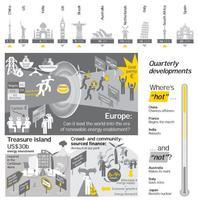 Indice de los países más efectivos con las energías renovables, 2014