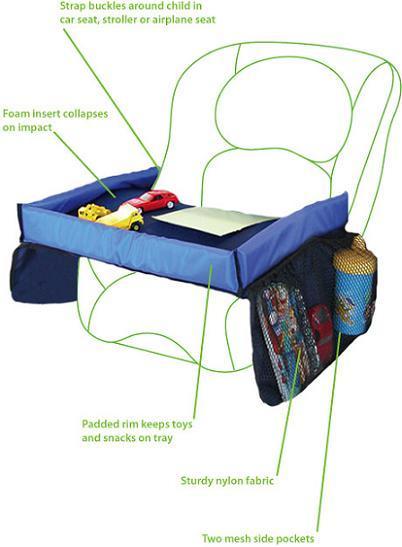 Snack&Play travel tray