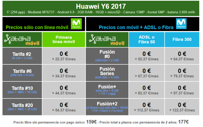 Precios Huawei™ Y6 2017 Con Pago A Plazos Y Tarifas Movistar