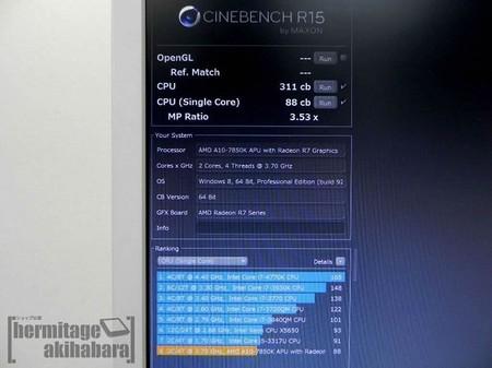 AMD_A10-7850K_Kaveri_Cinebench_R15
