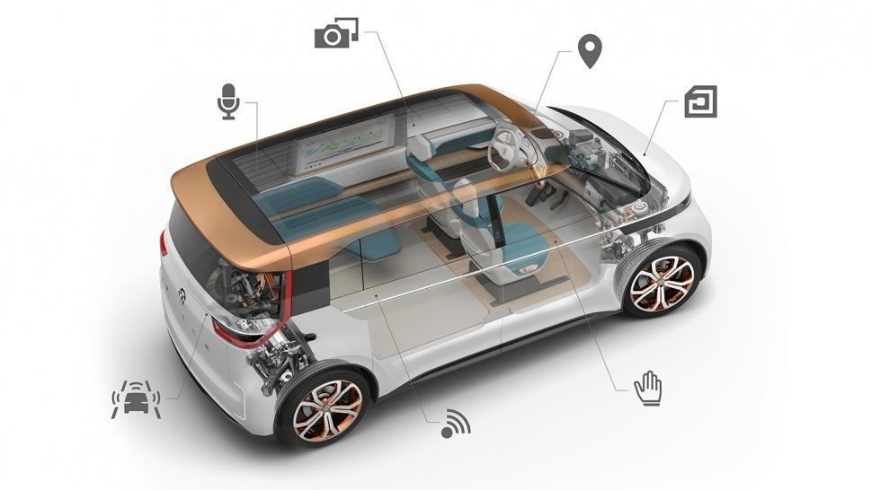 Foto de Volkswagen BUDD-e concept (16/30)