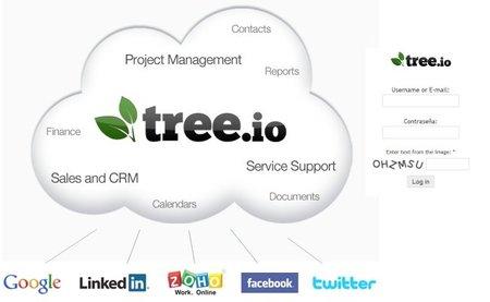 Tree.io, completo CRM y más para trabajar en la nube