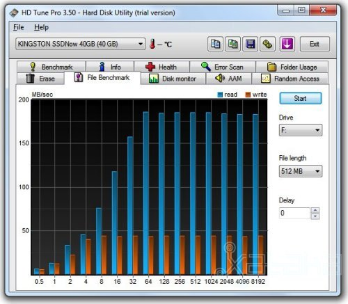 Foto de Kingston SSDNow V Series, análisis (19/27)